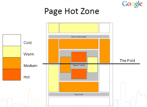 Page Hot Zone